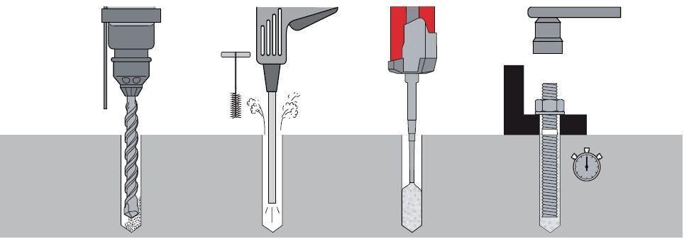 Анкера для бетона своими руками 83