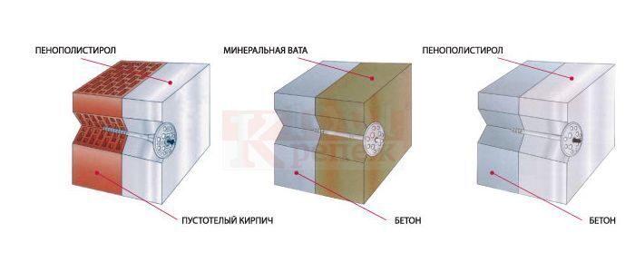 Гидроизоляция изопрон сухо